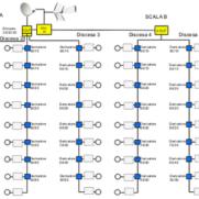 condominio-sky-center-milano-fibra-ottica-distribuzione